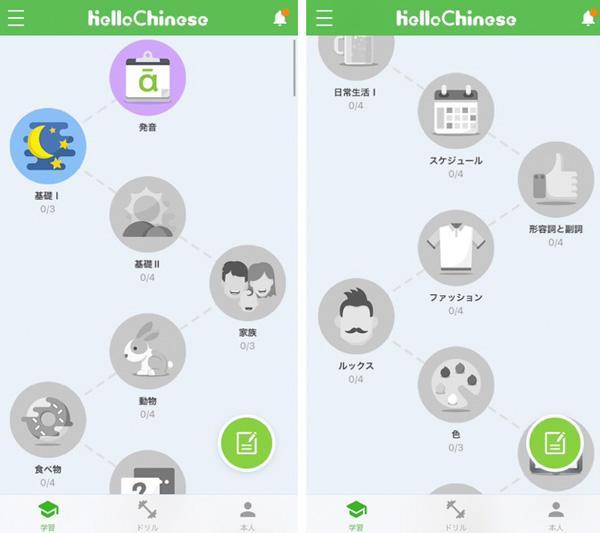 Hello_Chinese_001