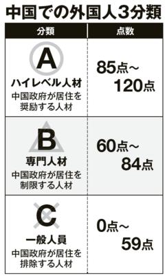 abc_rank