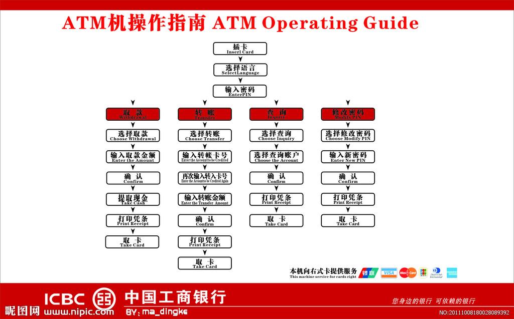 中国語ATM操作方法