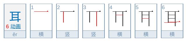 耳の中国語の書き順、筆順