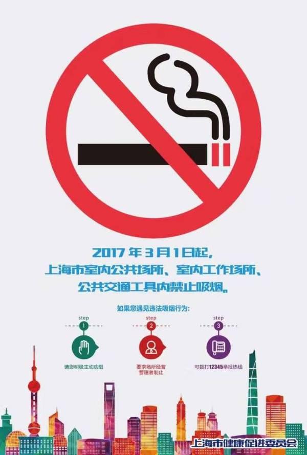 上海市公共場所控制吸煙条例